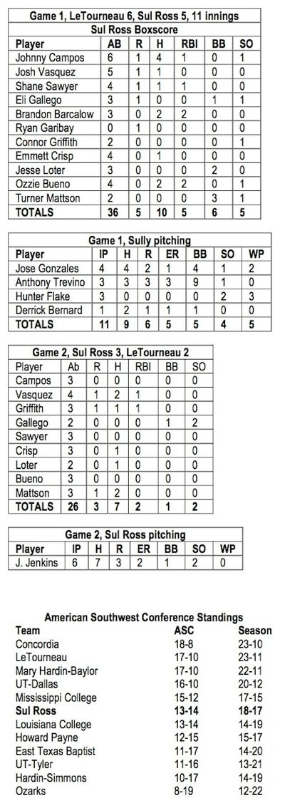 Sully boxscores and standings